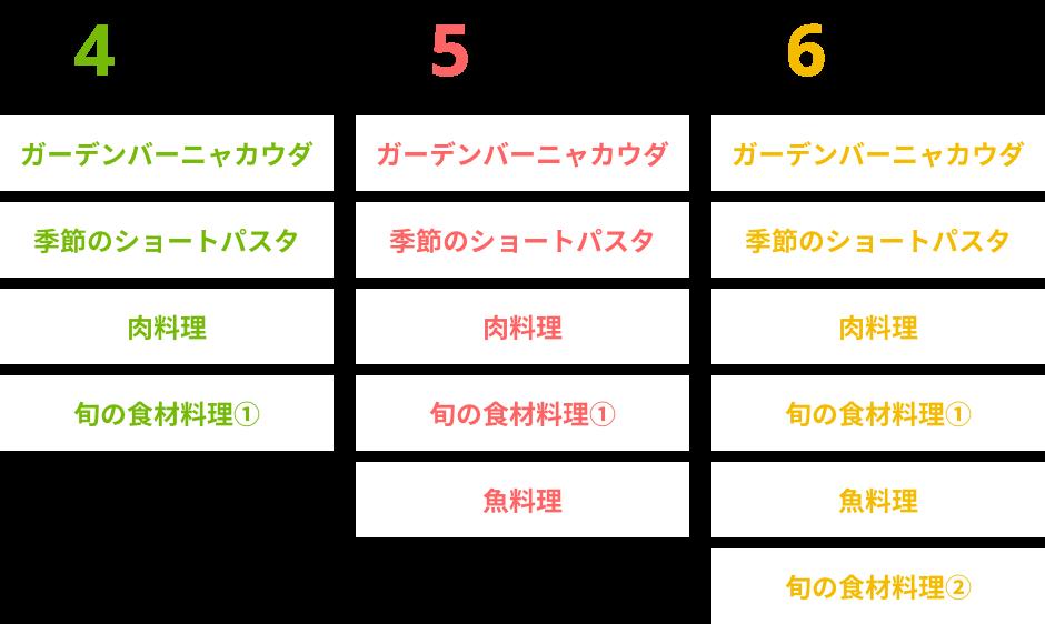 ケータリングメニュー表