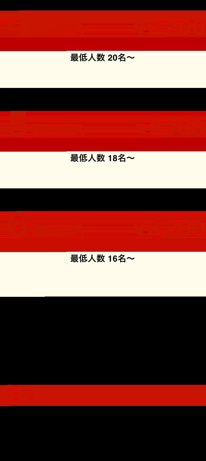 Buffetコース例